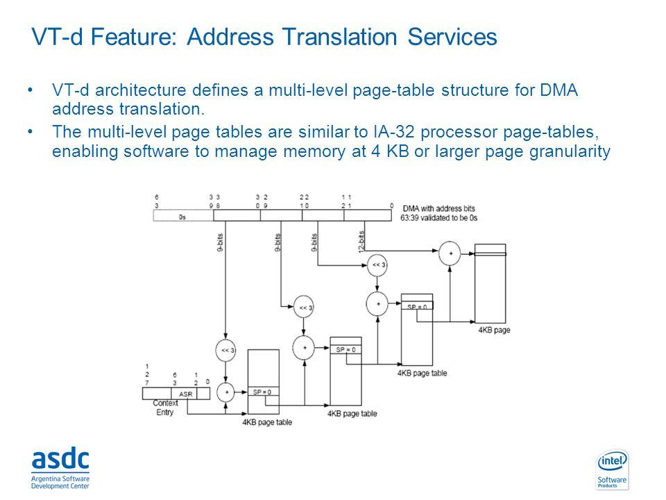 VT-d Feature: Address Translation Services