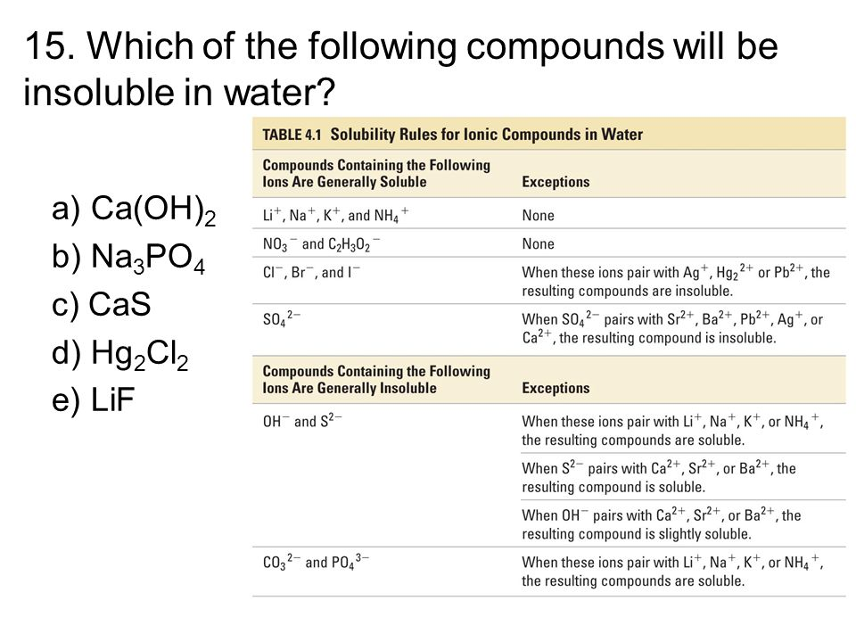 15. Which of the following compounds will be insoluble in water