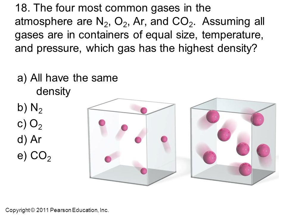 a) All have the same density b) N2 c) O2 d) Ar e) CO2