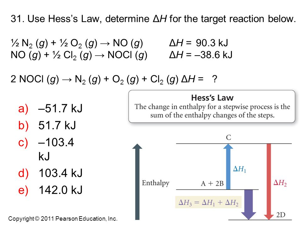31. Use Hess's Law, determine ΔH for the target reaction below