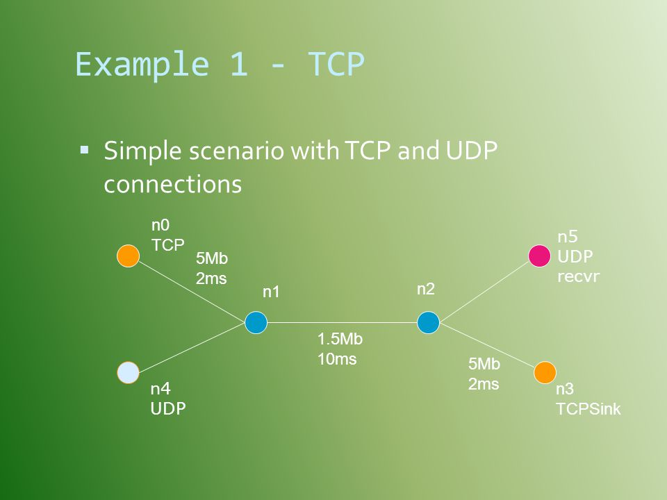 Example 1 - TCP Simple scenario with TCP and UDP connections n0 TCP n5