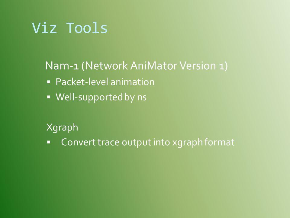 Viz Tools Nam-1 (Network AniMator Version 1) Packet-level animation