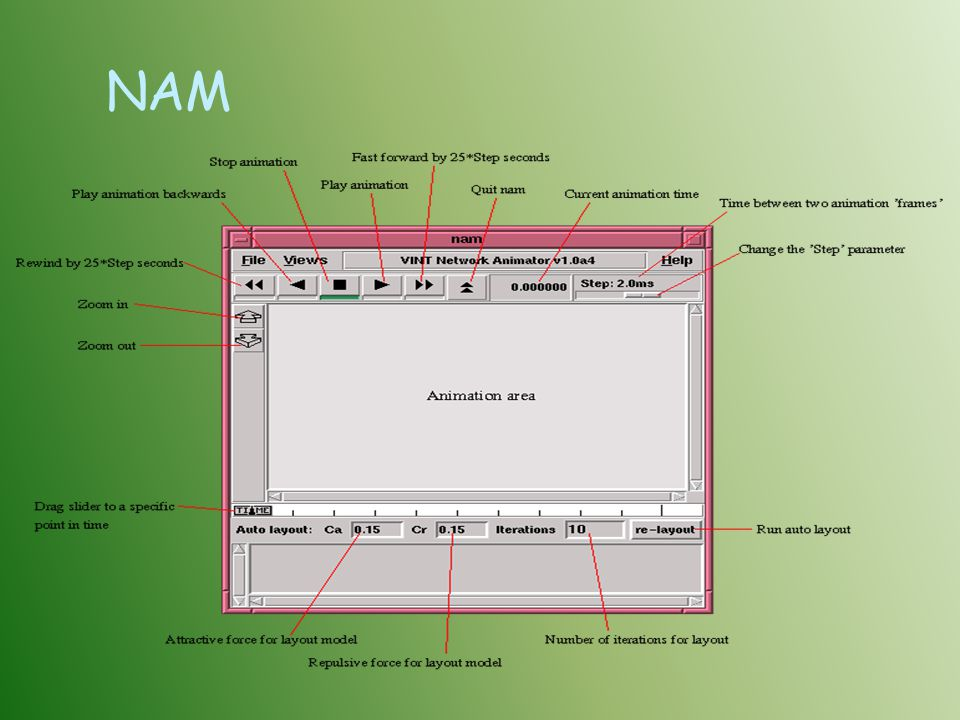 NAM NAM has a nice graphical user interface similar to that of a CD player (play, fast forward, rewind, pause.