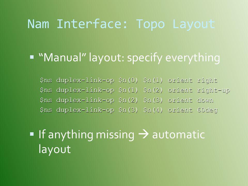 Nam Interface: Topo Layout