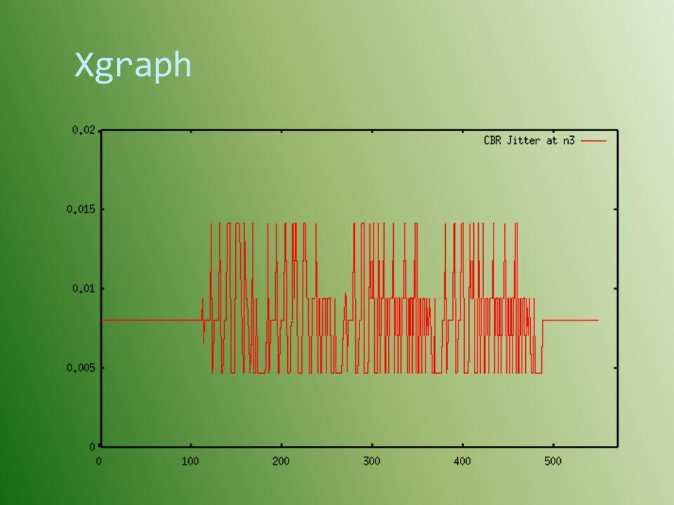 Xgraph