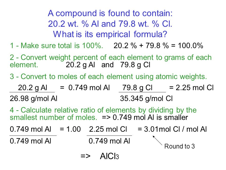 A compound is found to contain: 20.2 wt. % Al and 79.8 wt. % Cl.