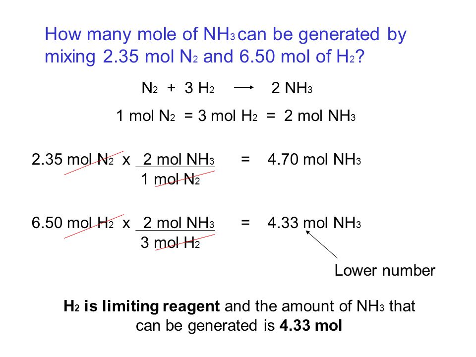 How many mole of NH3 can be generated by mixing 2. 35 mol N2 and 6