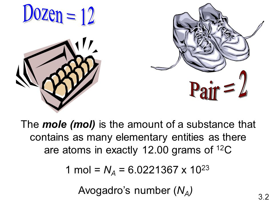 Dozen = 12 Pair = 2 The mole (mol) is the amount of a substance that