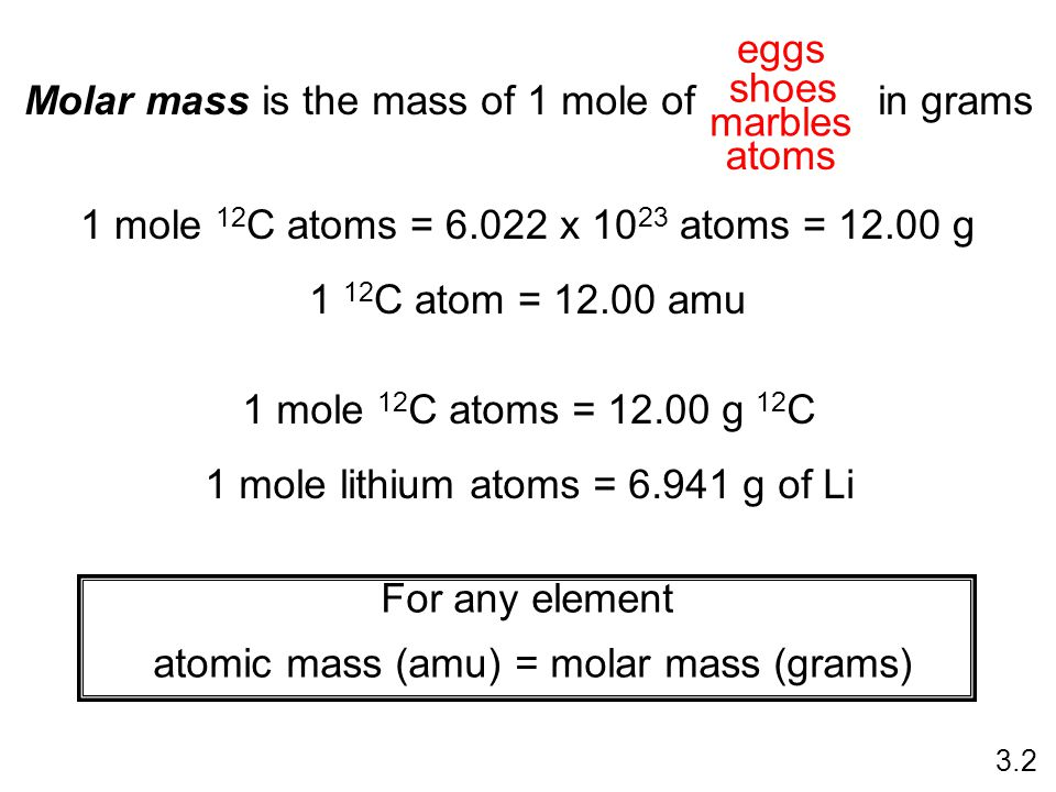 Molar mass is the mass of 1 mole of in grams marbles atoms