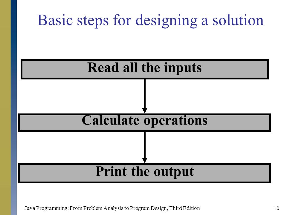 Basic steps for designing a solution