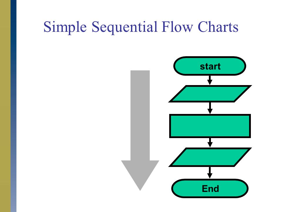 Simple Sequential Flow Charts