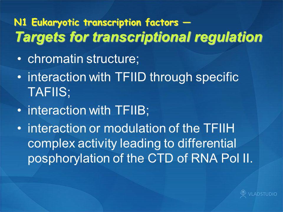 interaction with TFIID through specific TAFIIS;