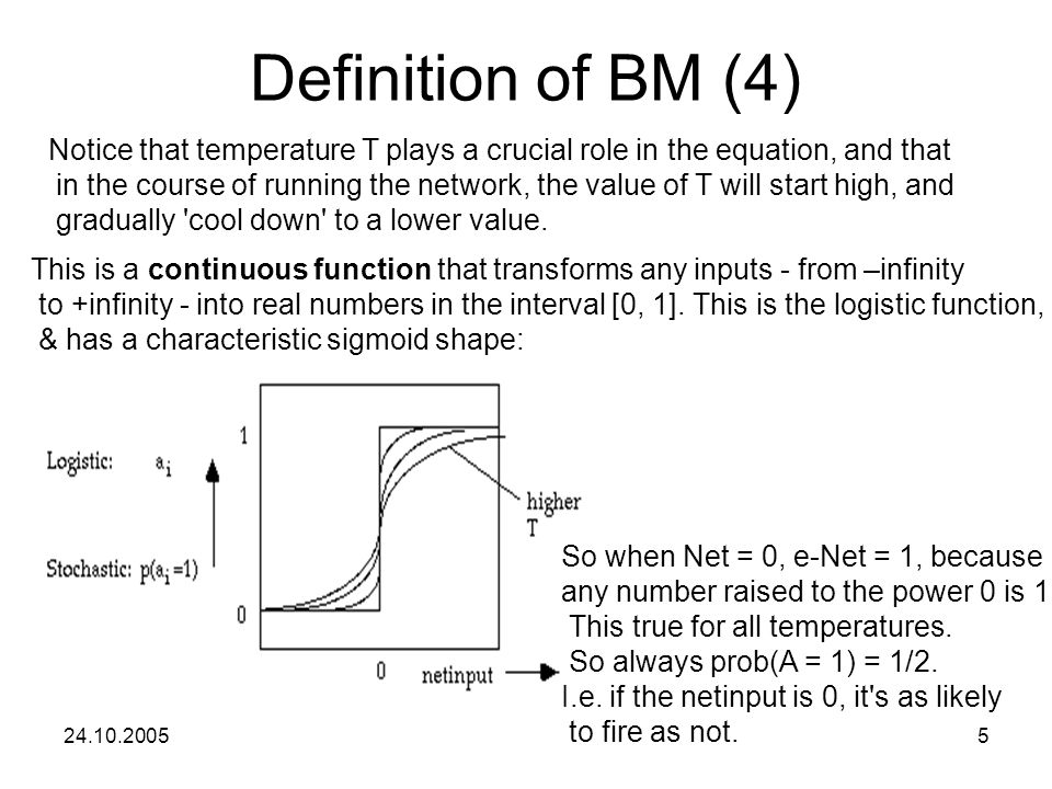 Definition of BM (4) Notice that temperature T plays a crucial role in the equation, and that.
