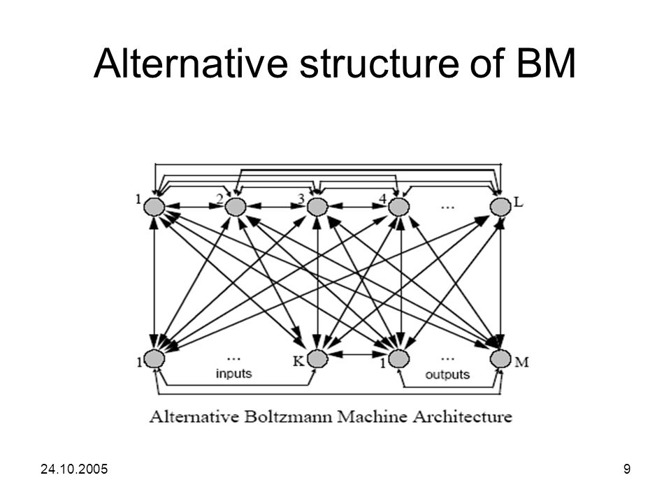 Alternative structure of BM