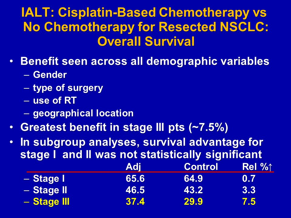 IALT: Cisplatin-Based Chemotherapy vs No Chemotherapy for Resected NSCLC: Overall Survival