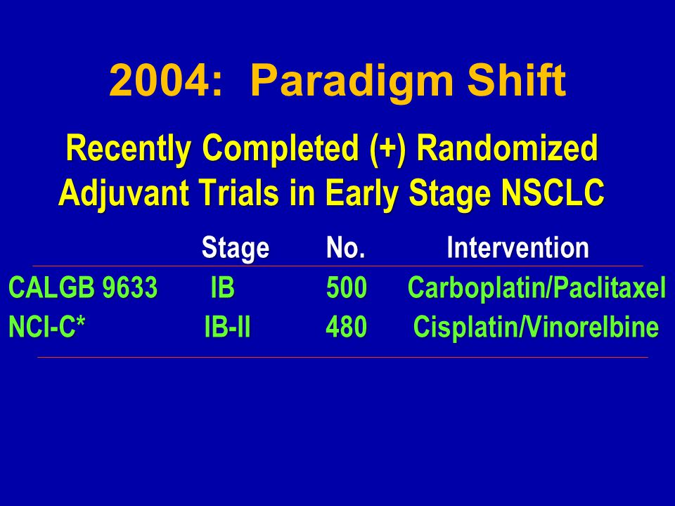 Recently Completed (+) Randomized Adjuvant Trials in Early Stage NSCLC