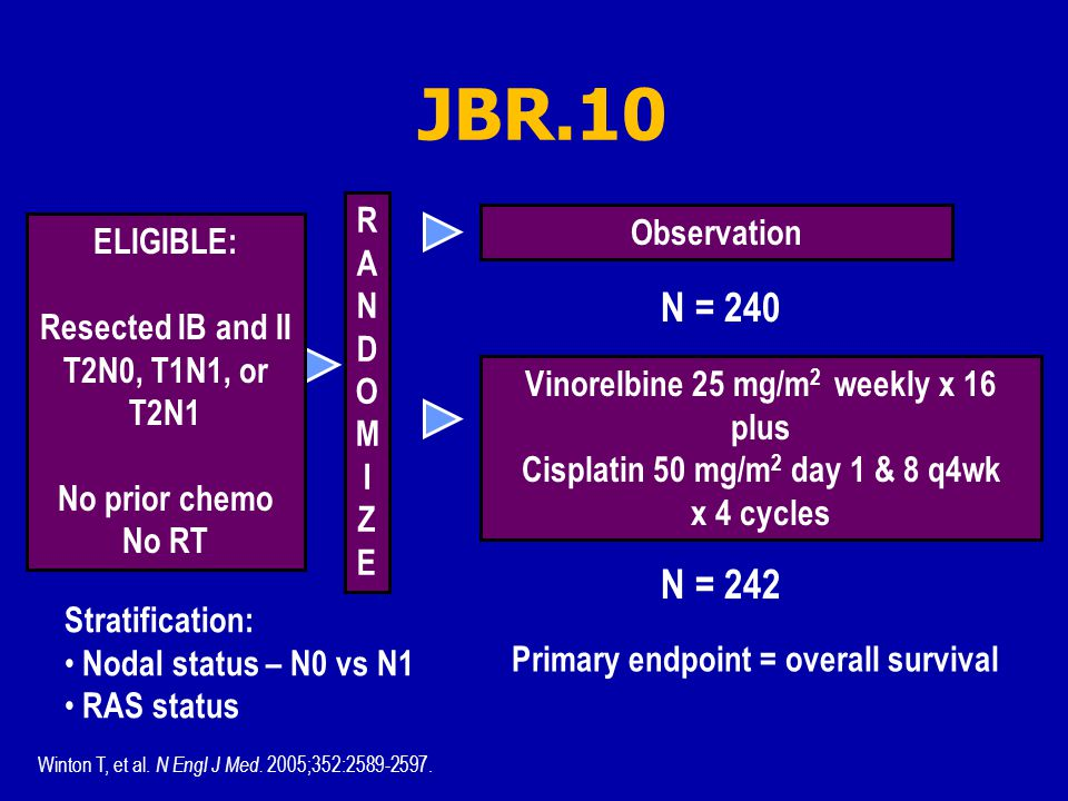 JBR.10 N = 240 N = 242 RANDOMI Observation ELIGIBLE: