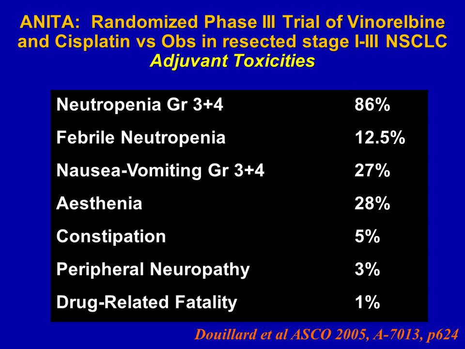 Peripheral Neuropathy 3% Drug-Related Fatality 1%