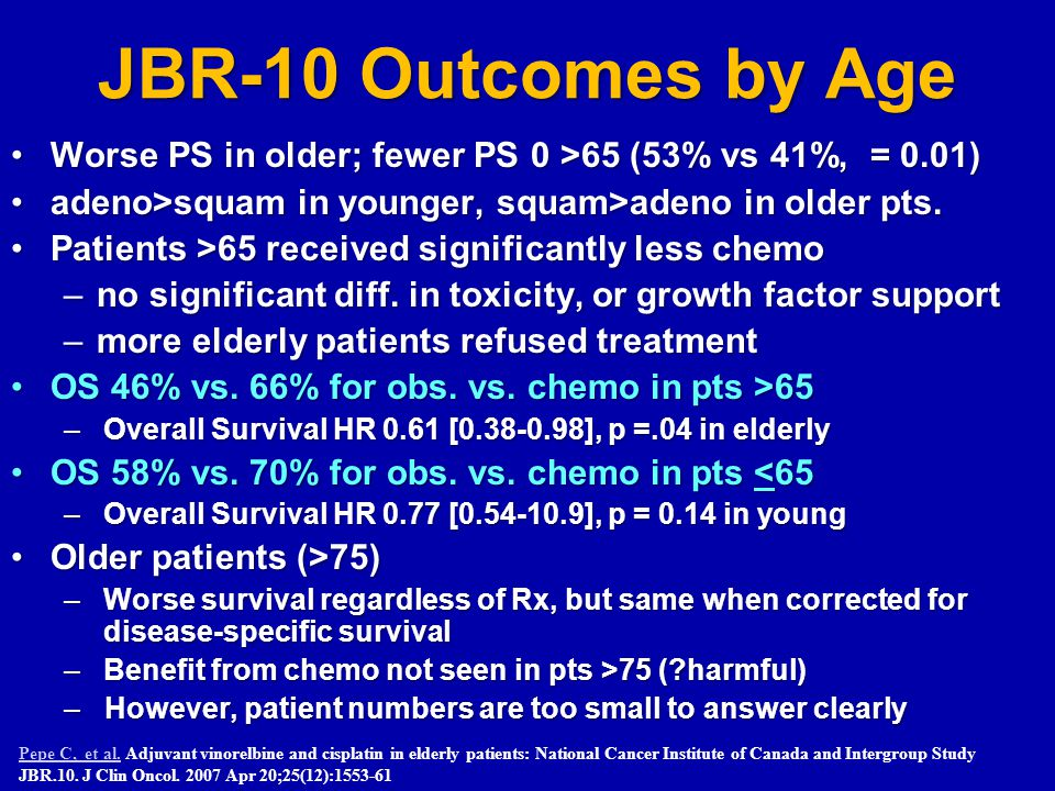 JBR-10 Outcomes by Age Worse PS in older; fewer PS 0 >65 (53% vs 41%, = 0.01) adeno>squam in younger, squam>adeno in older pts.