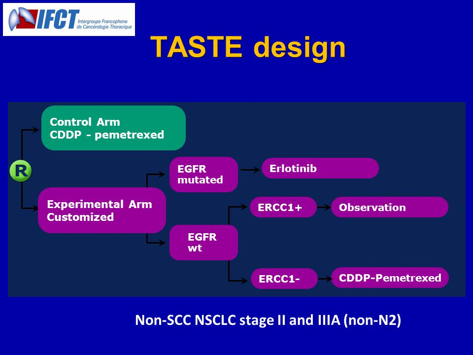 TASTE design Non-SCC NSCLC stage II and IIIA (non-N2) Control Arm