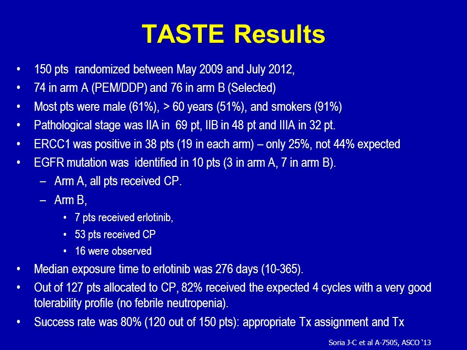 TASTE Results 150 pts randomized between May 2009 and July 2012,