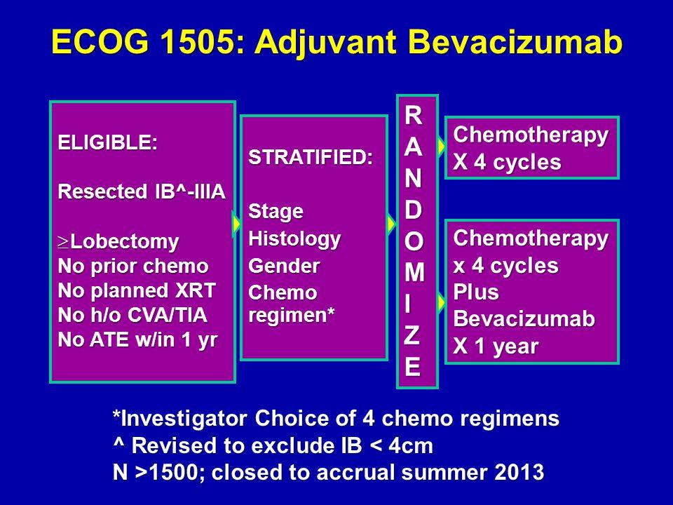 ECOG 1505: Adjuvant Bevacizumab