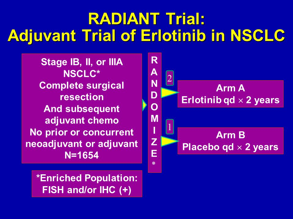 RADIANT Trial: Adjuvant Trial of Erlotinib in NSCLC