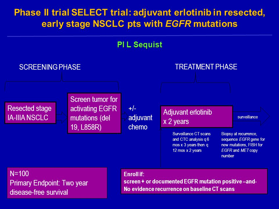 Phase II trial SELECT trial: adjuvant erlotinib in resected, early stage NSCLC pts with EGFR mutations PI L Sequist