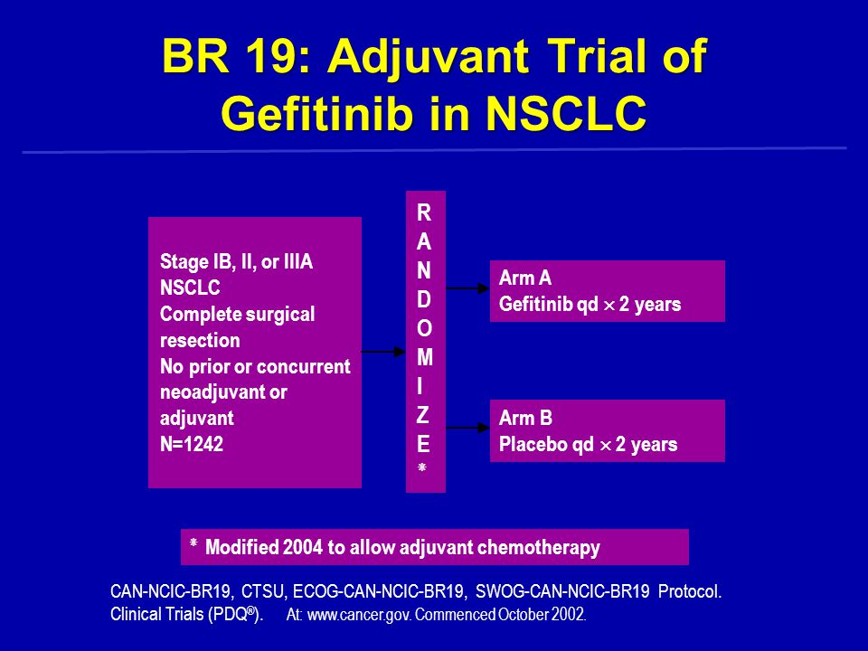 BR 19: Adjuvant Trial of Gefitinib in NSCLC