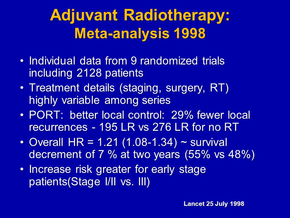 Adjuvant Radiotherapy: Meta-analysis 1998