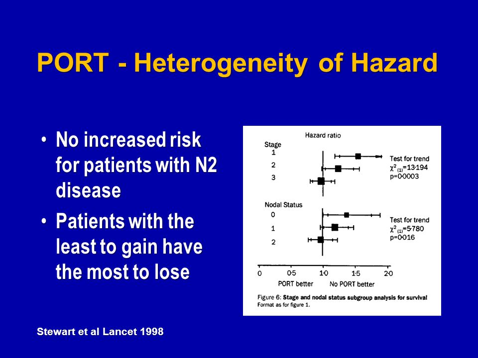 PORT - Heterogeneity of Hazard