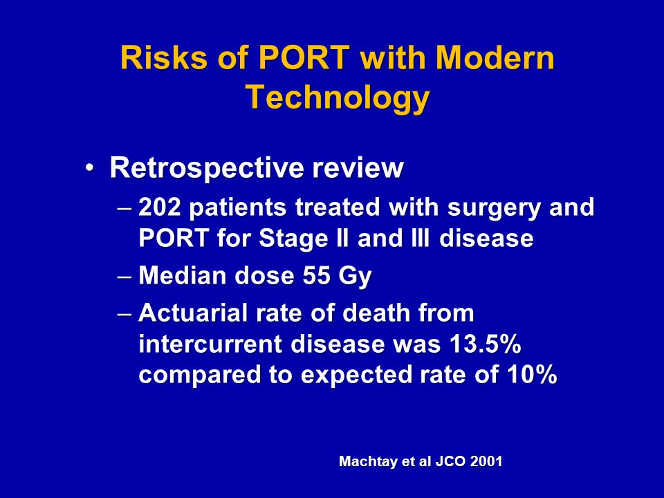Risks of PORT with Modern Technology
