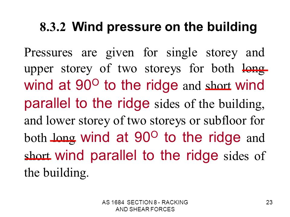 8.3.2 Wind pressure on the building
