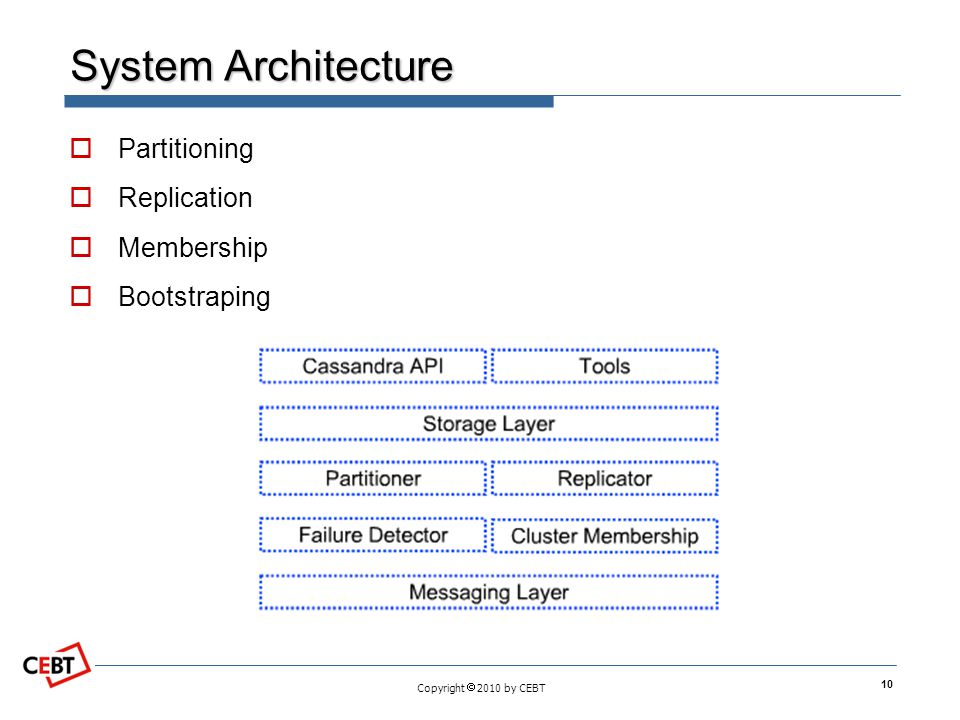 System Architecture Partitioning Replication Membership Bootstraping