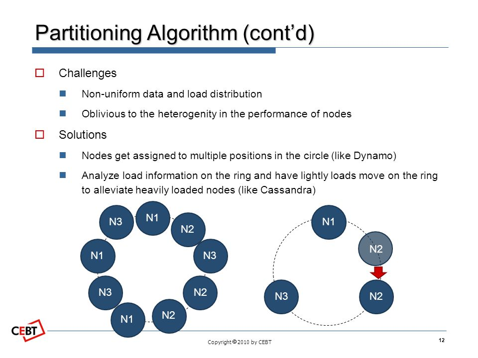 Partitioning Algorithm (cont'd)