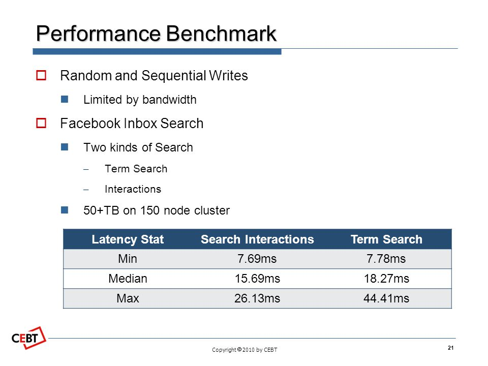 Performance Benchmark