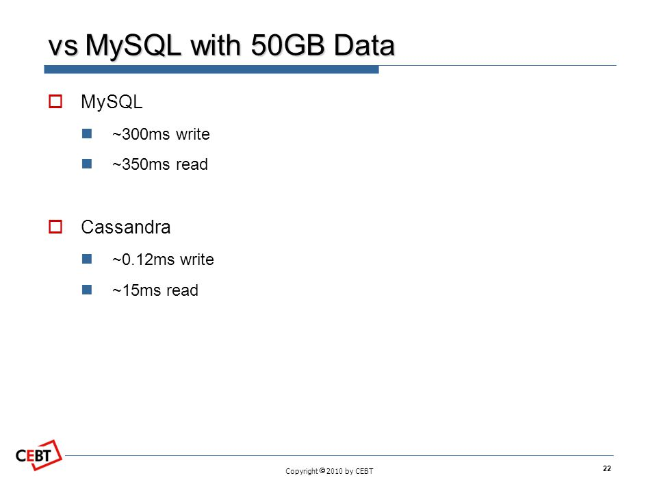 vs MySQL with 50GB Data MySQL Cassandra ~300ms write ~350ms read