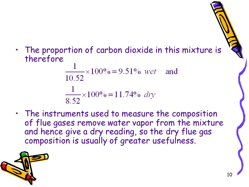 The proportion of carbon dioxide in this mixture is therefore