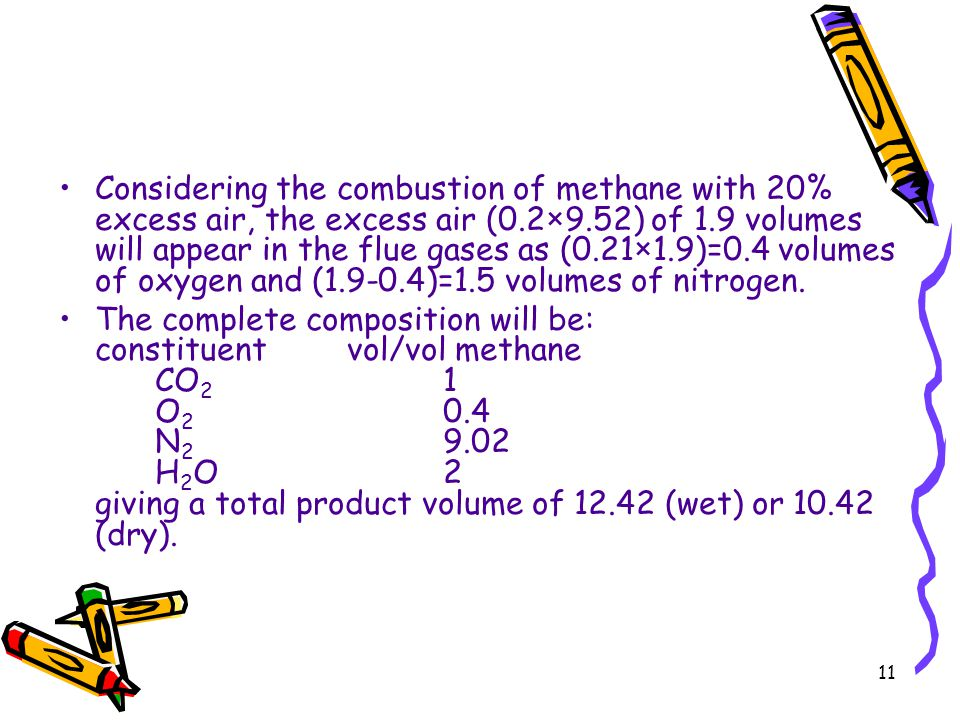 Considering the combustion of methane with 20% excess air, the excess air (0.2×9.52) of 1.9 volumes will appear in the flue gases as (0.21×1.9)=0.4 volumes of oxygen and (1.9-0.4)=1.5 volumes of nitrogen.