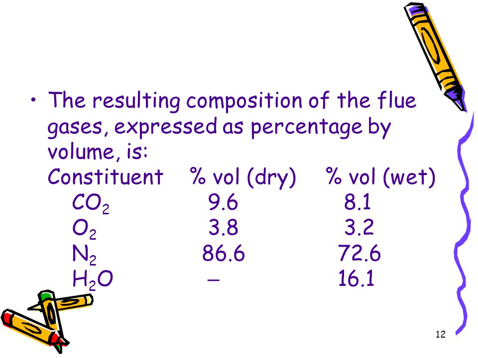The resulting composition of the flue gases, expressed as percentage by volume, is: Constituent % vol (dry) % vol (wet) CO2 9.6 8.1 O2 3.8 3.2 N2 86.6 72.6 H2O – 16.1