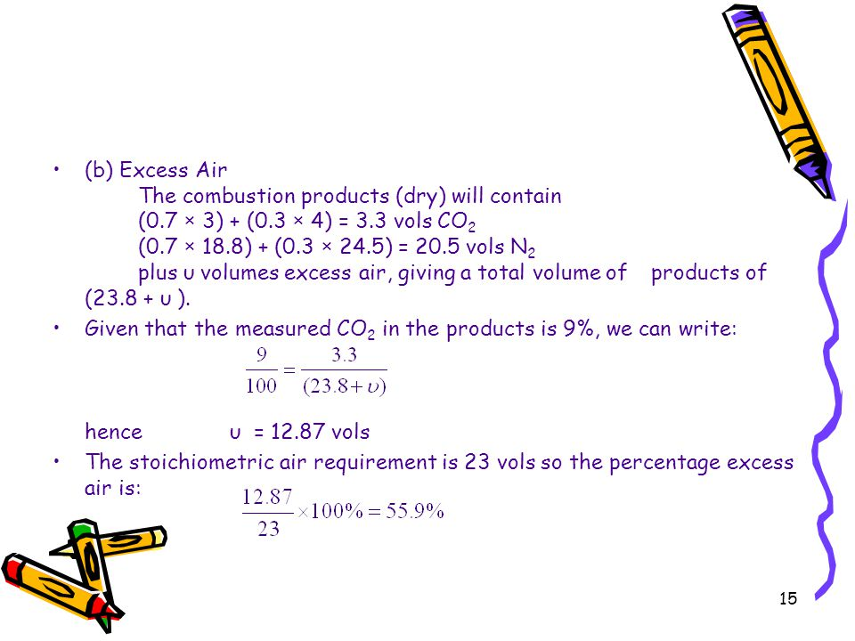 (b) Excess Air. The combustion products (dry) will contain. (0