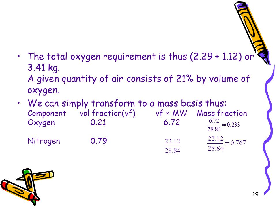 The total oxygen requirement is thus (2. 29 + 1. 12) or 3. 41 kg