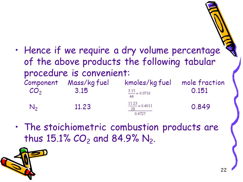 Hence if we require a dry volume percentage of the above products the following tabular procedure is convenient: Component Mass/kg fuel kmoles/kg fuel mole fraction CO2 3.15 0.151 N2 11.23 0.849