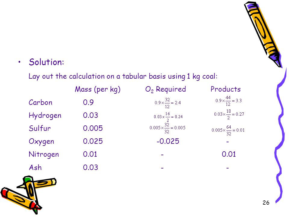 Solution: Lay out the calculation on a tabular basis using 1 kg coal: