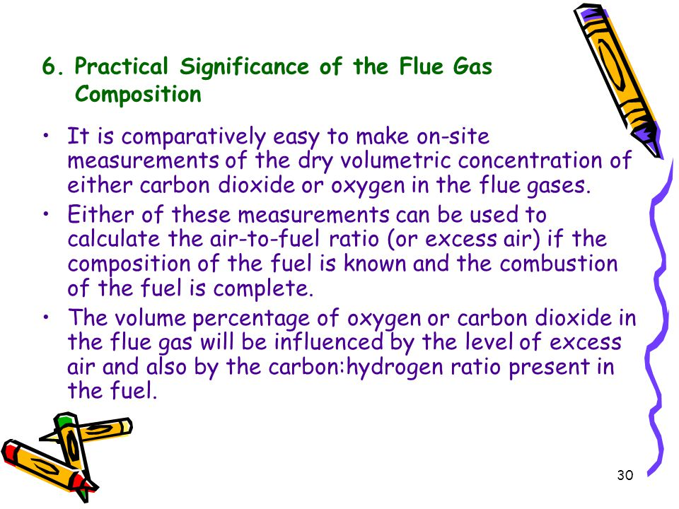 6. Practical Significance of the Flue Gas Composition