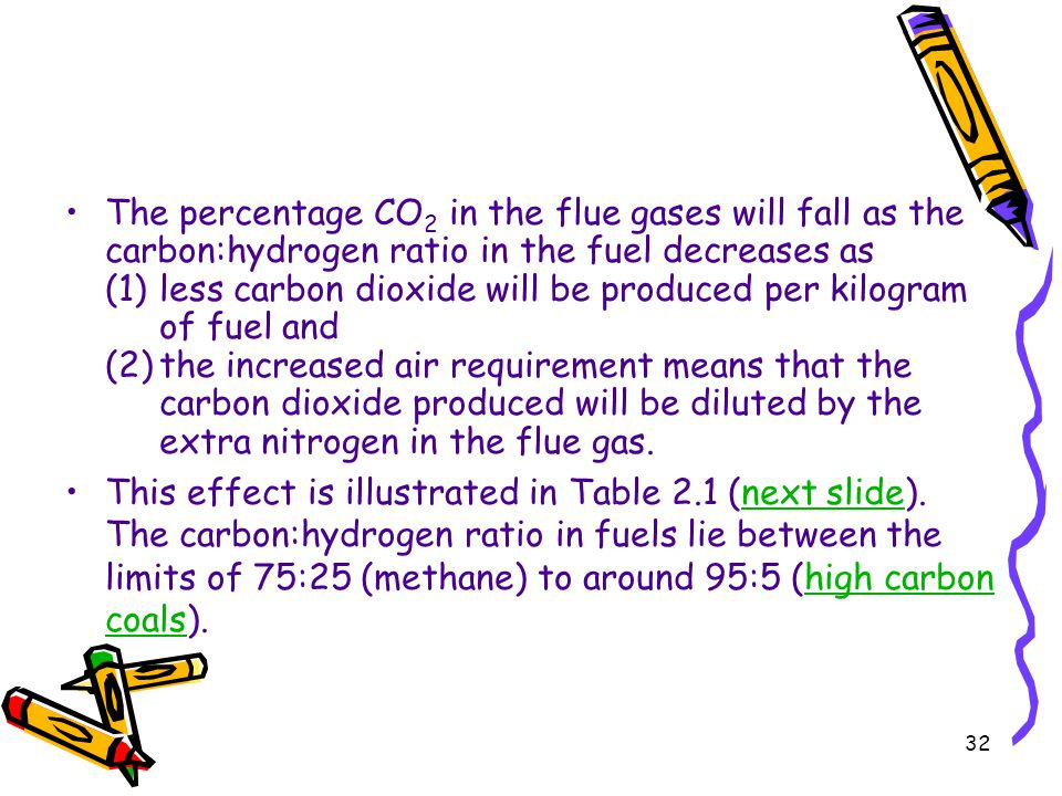 The percentage CO2 in the flue gases will fall as the carbon:hydrogen ratio in the fuel decreases as (1) less carbon dioxide will be produced per kilogram of fuel and (2) the increased air requirement means that the carbon dioxide produced will be diluted by the extra nitrogen in the flue gas.