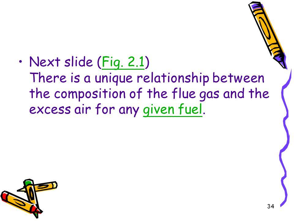 Next slide (Fig.