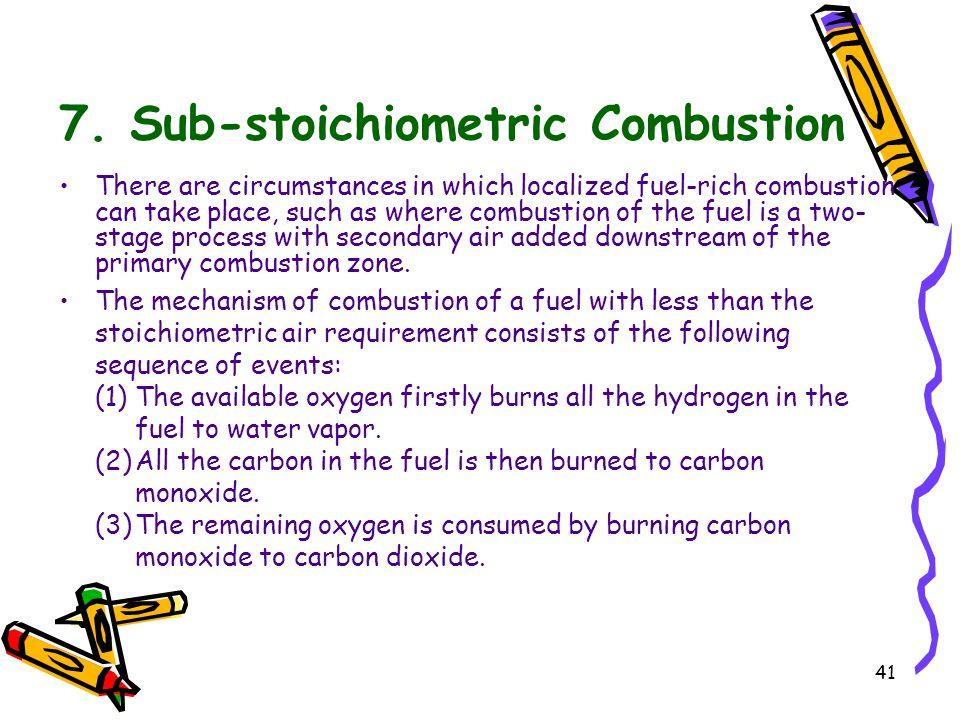 7. Sub-stoichiometric Combustion