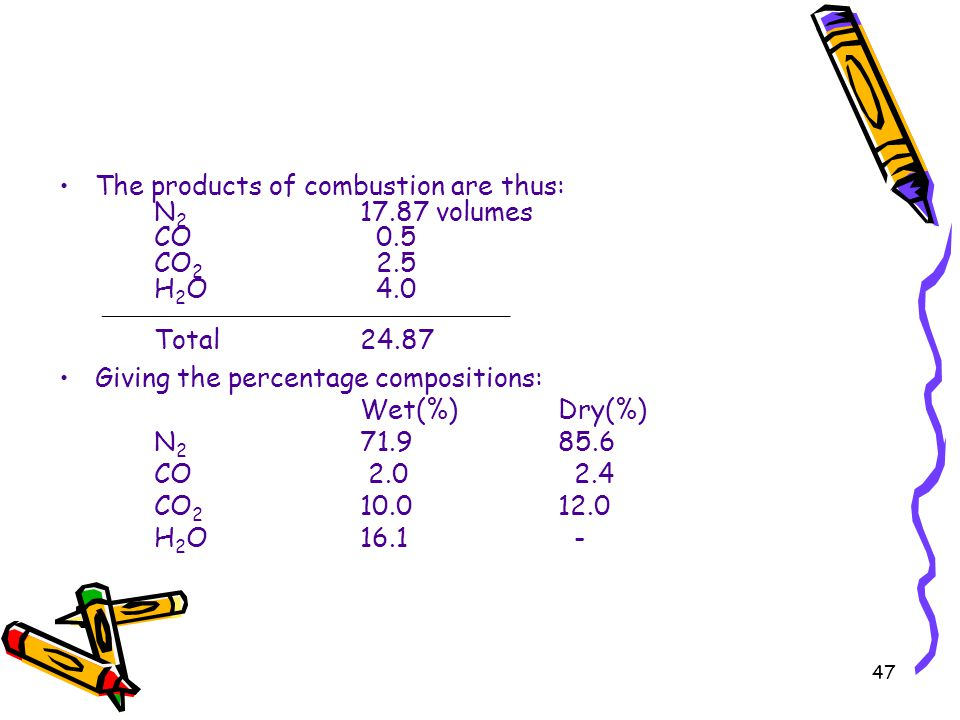The products of combustion are thus: N2 17.87 volumes CO 0.5 CO2 2.5 H2O 4.0 Total 24.87
