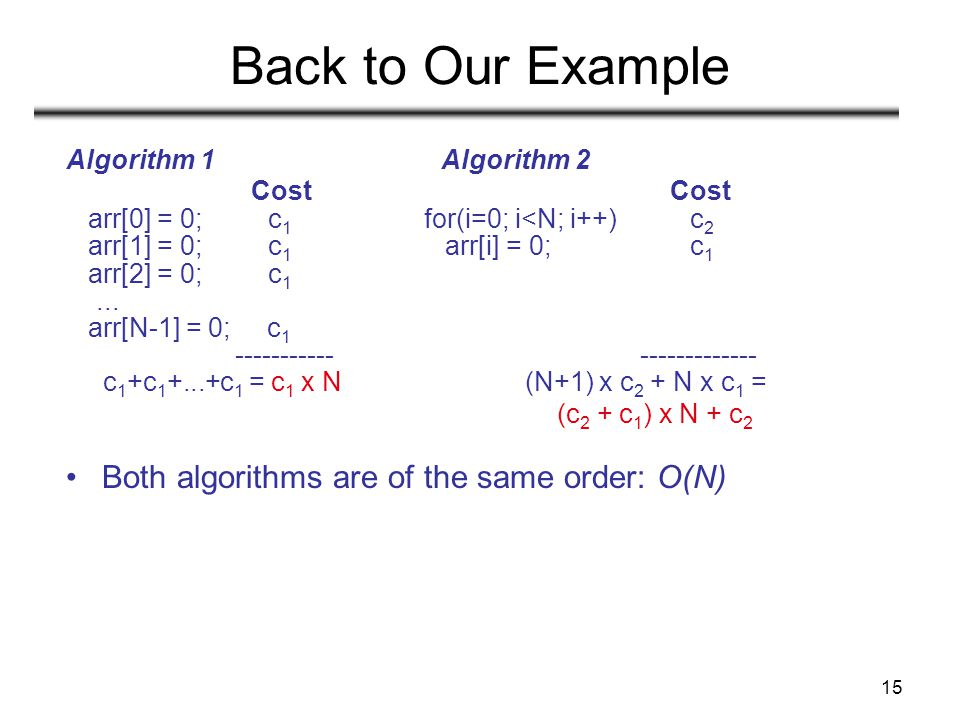 Back to Our Example Cost Cost